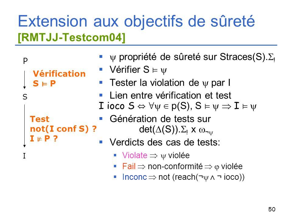 Extension aux objectifs de sûreté [RMTJJ-Testcom04]